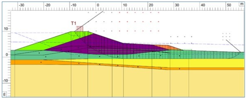 An example of a cross section schematized by Wilma with a crown displacement and inward embankment in a D-GeoStability calculation.