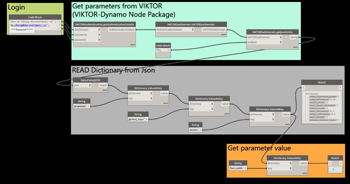 The Dynamo-VIKTOR node package
