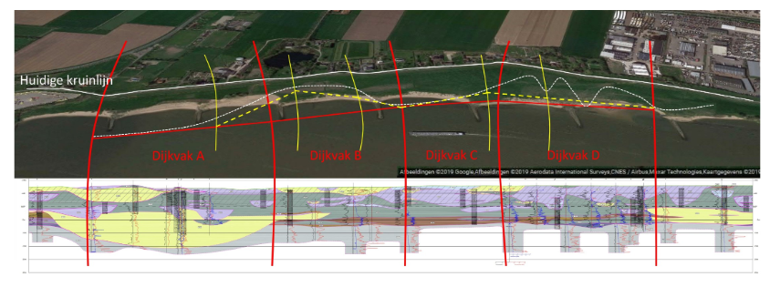 The division into dike sections with a schematic representation of the design assignment.png